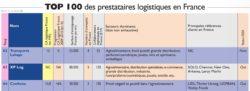 XP LOG TOP 100 Prestataire logistique