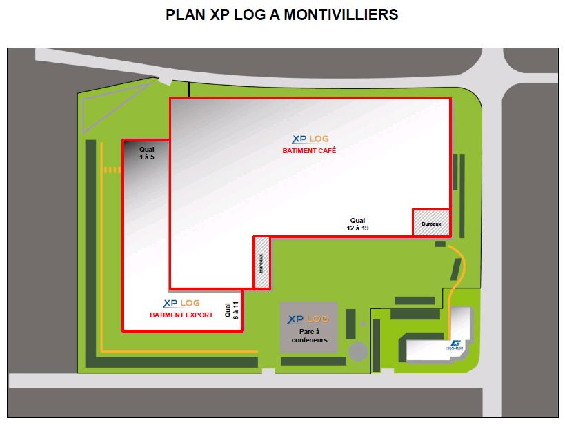 Plan Montivilliers - XP LOG
