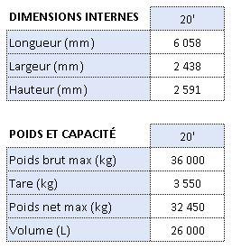 XP LOG Dimensions conteneurs Citernes